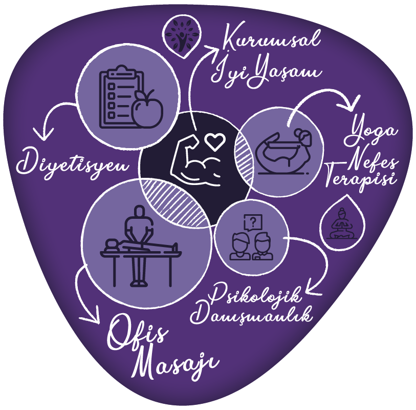 https://mobilmasaj.com.tr/wp-content/uploads/2020/02/mobil-masaj-ofis-masajı-kurumsal-masaj-hizmetlerimiz.png